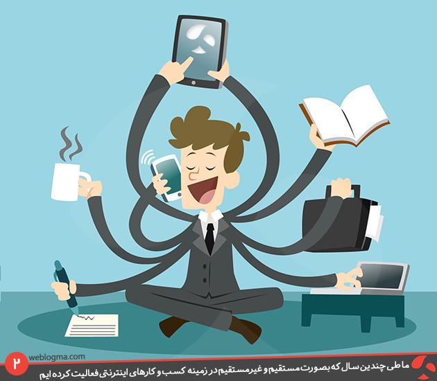 مشاوره کسب و کار اینترنتی
